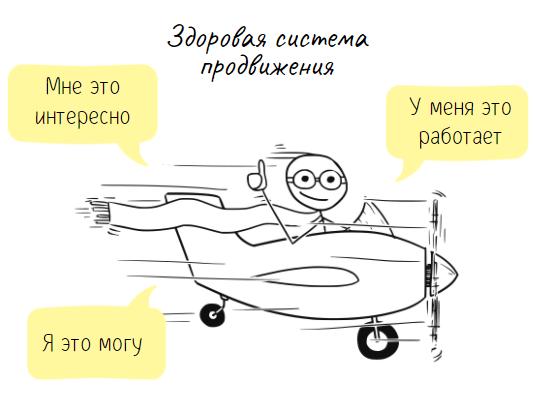 01 Курс про продвижение